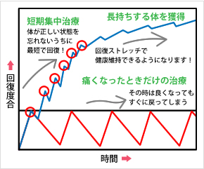 2011_0417_164709-回復度合.jpg